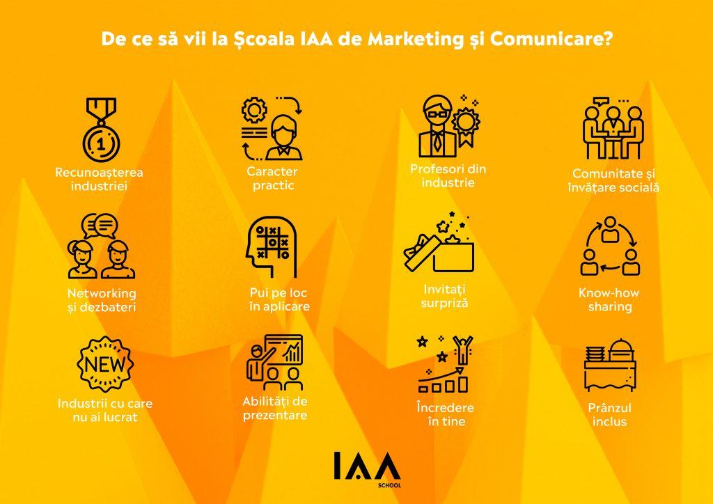 De ce sa vii la Scoala IAA - infografic